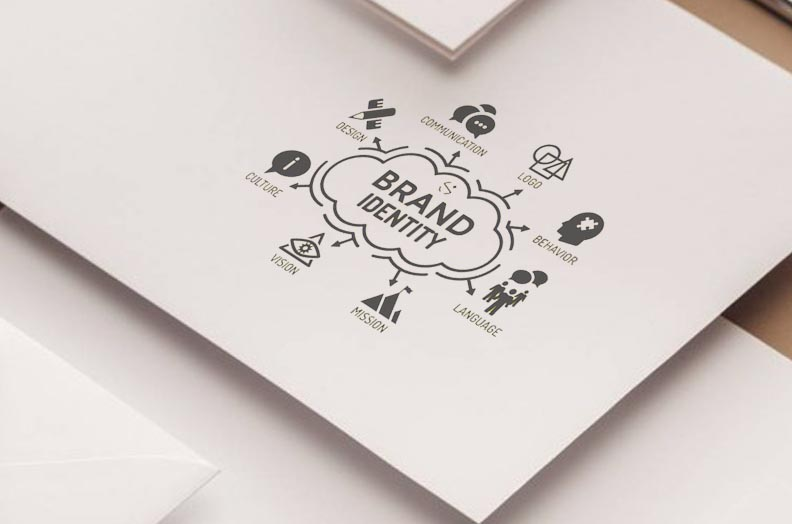 Few Steps to Creating A Knockout Corporate Brand Identity.